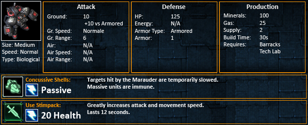 Starcraft 2 Marauder Statistics SC2 Maurauders Stats