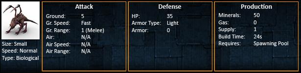 Starcraft 2 Zergling Statistics SC2 Zergling Stats