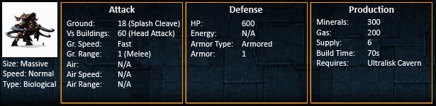 Starcraft 2 Ultralisk statistics SC2 ultralisk unit stats