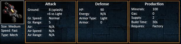 Starcraft 2 Hellion Statistics SC2 Hellions Stats