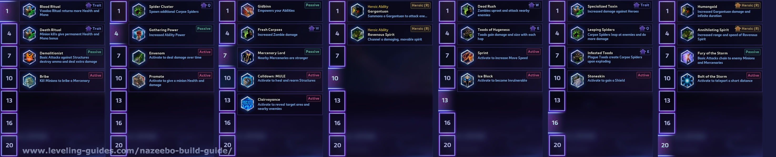 Heroes Of The Storm Nazeebo Build Guide This list of matchups for nazeebo is generated from votes submitted by the player community. heroes of the storm nazeebo build guide